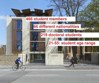 St Antony's student body 2014/15